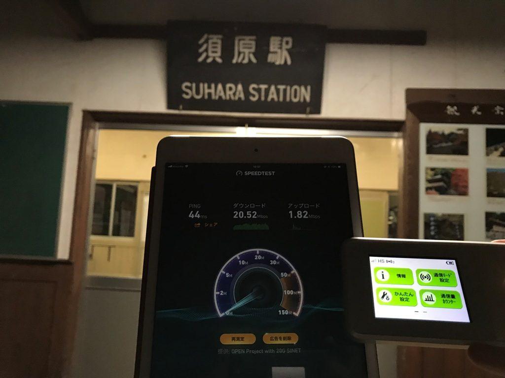 長野県木曽郡大桑村須原駅で計測