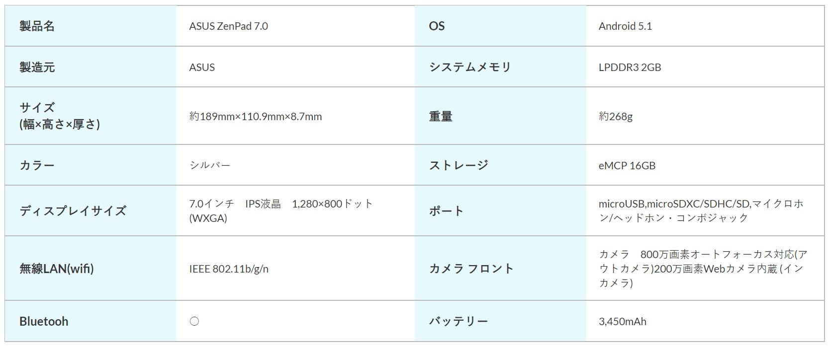 ASUS ZenPad 7.0 スペック