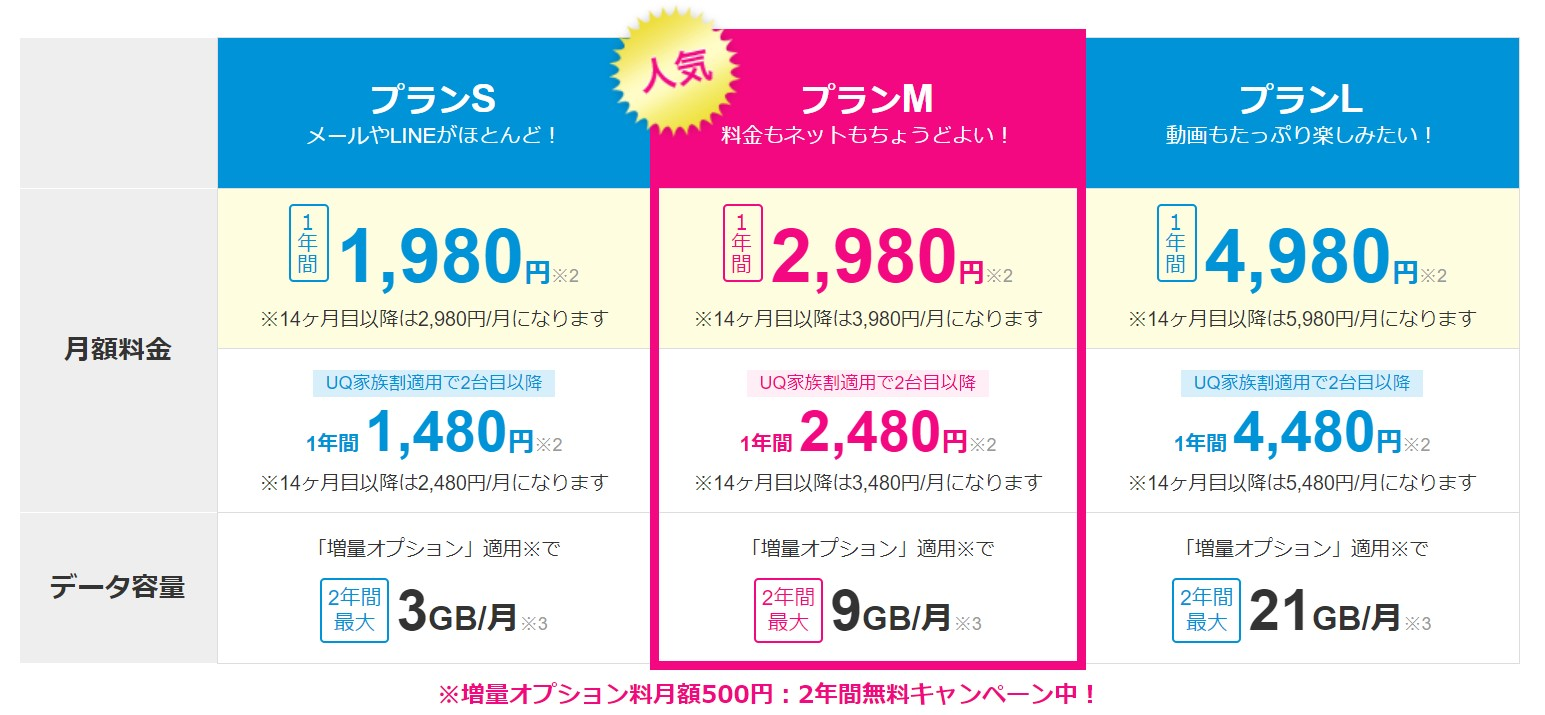 UQ mobile 正規販売代理店 Link Life